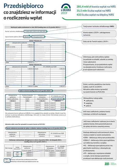 opis do informacji o rozliczeniu wpłat - link do pliku pdf (1,6mb)
